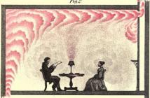 """Extrait de l'ouvrage """"Lectures on Ventilation"""" (1869) de Lewis W. Leeds"""